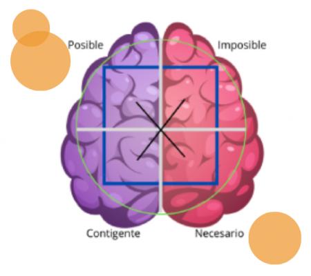 diagrama-peirce2